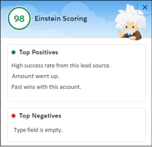 Salesforce Spring '20 Release - Opportunity Scores